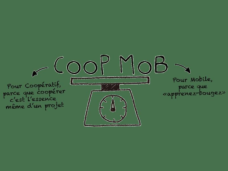 explication-coop-mob